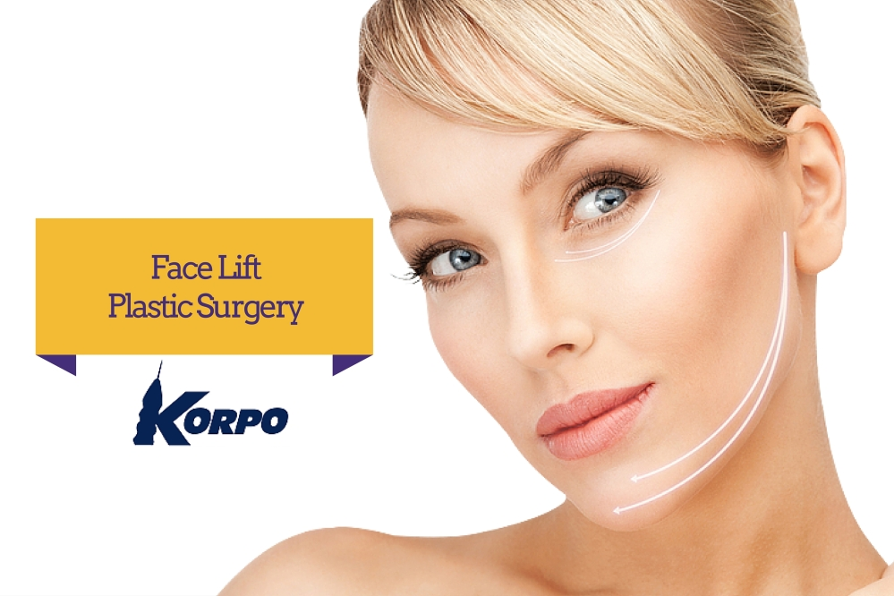 the evolution of cosmetic surgery Cosmetic surgery: past, present and future - cosmetic surgery:  cosmetic surgery,  evolution, current status and.